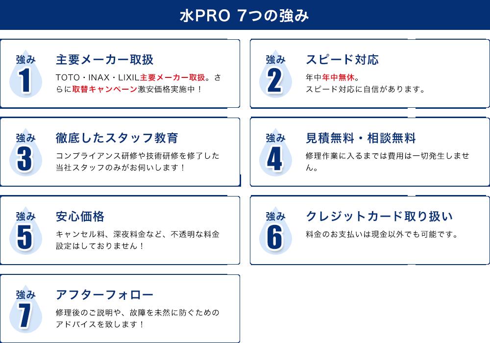 水PRO 7つの強み